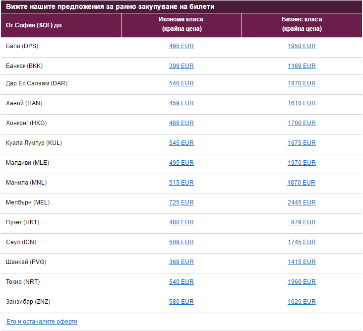 Намалени самолетни билети стоимость билетов на самолет до анапы из питера